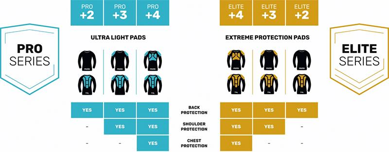 Xbrave infografikk - mindre